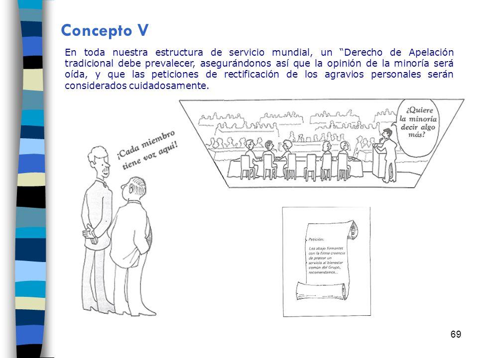 69 Concepto V En toda nuestra estructura de servicio mundial, un Derecho de Apelación tradicional debe prevalecer, asegurándonos así que la opinión de