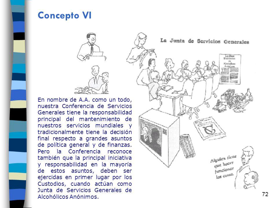 72 Concepto VI En nombre de A.A. como un todo, nuestra Conferencia de Servicios Generales tiene la responsabilidad principal del mantenimiento de nues