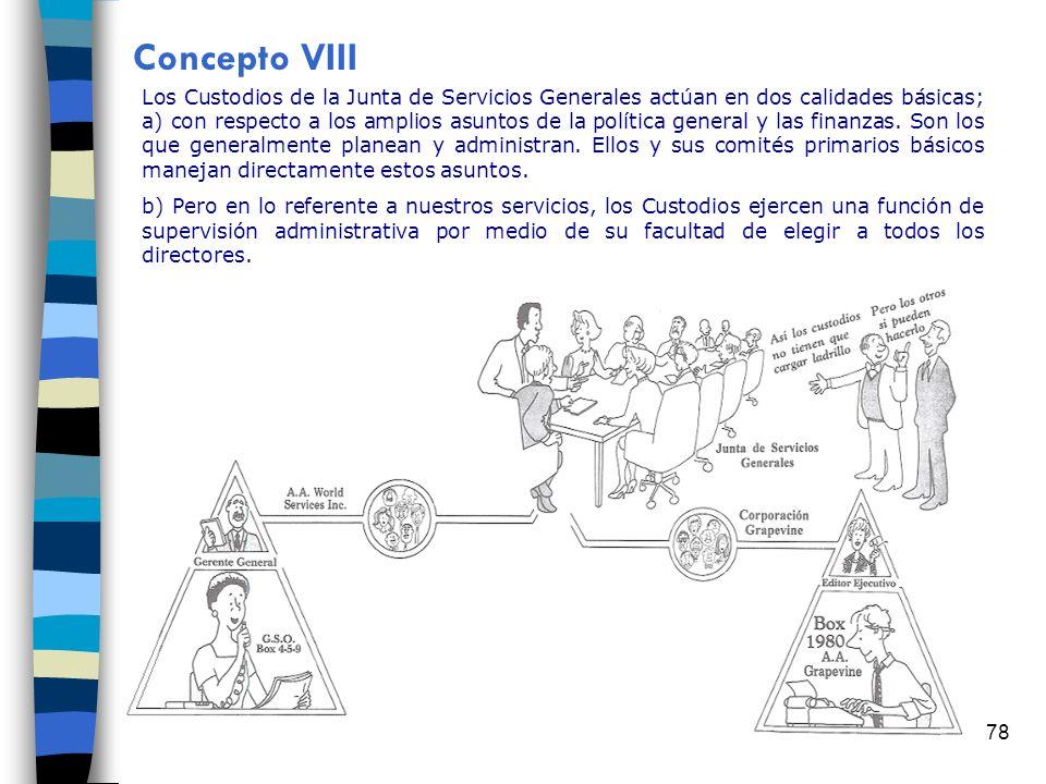 78 Concepto VIII Los Custodios de la Junta de Servicios Generales actúan en dos calidades básicas; a) con respecto a los amplios asuntos de la política general y las finanzas.
