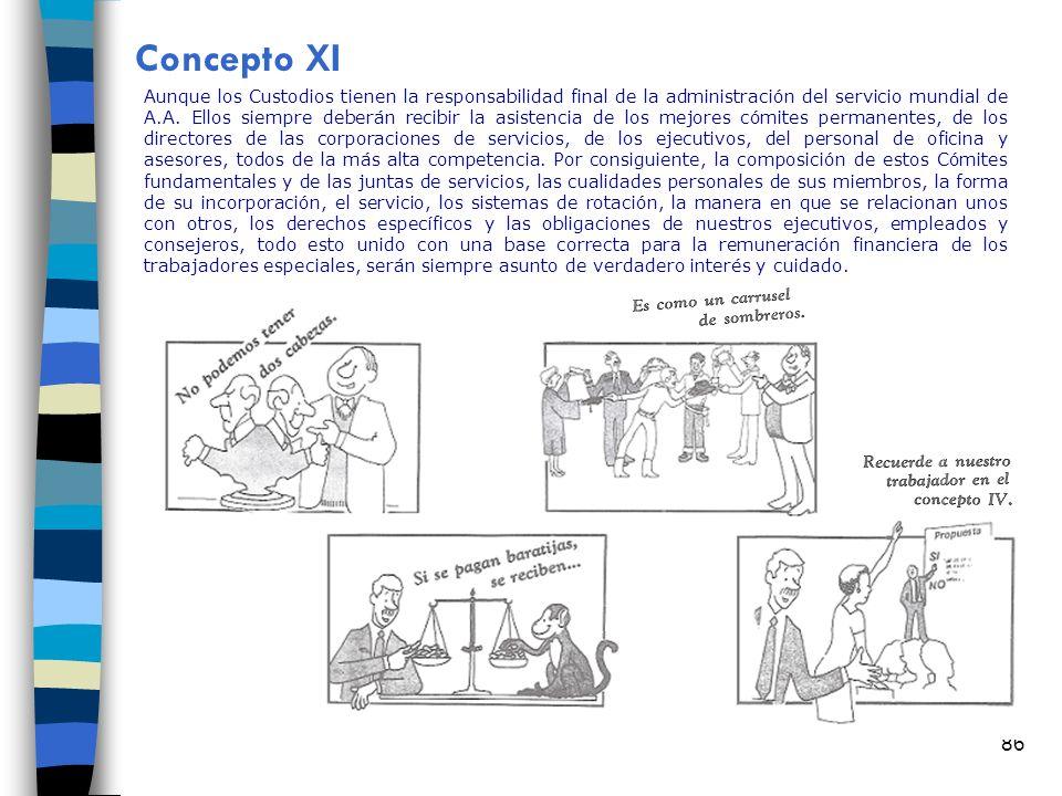 86 Concepto XI Aunque los Custodios tienen la responsabilidad final de la administración del servicio mundial de A.A. Ellos siempre deberán recibir la