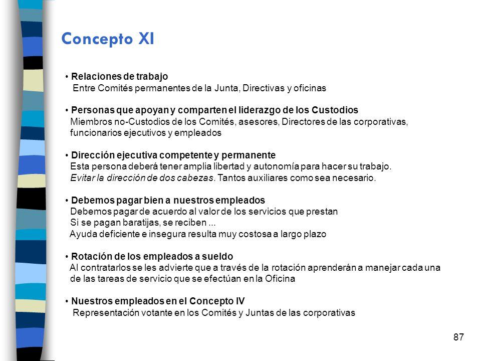87 Concepto XI Relaciones de trabajo Entre Comités permanentes de la Junta, Directivas y oficinas Personas que apoyan y comparten el liderazgo de los