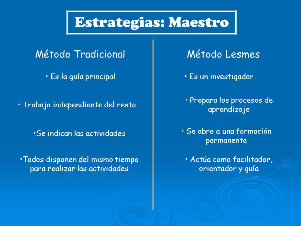 Estrategias: Maestro Método LesmesMétodo Tradicional Es la guía principal Trabaja independiente del resto Se indican las actividades Todos disponen de