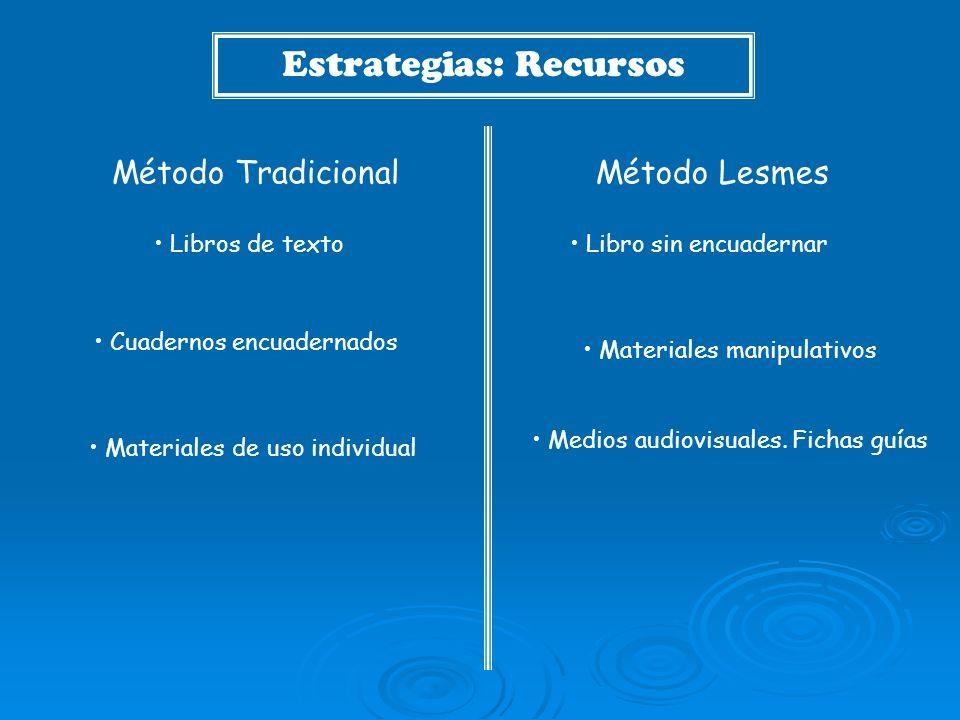Estrategias: Recursos Método LesmesMétodo Tradicional Libros de texto Cuadernos encuadernados Materiales de uso individual Libro sin encuadernar Medios audiovisuales.