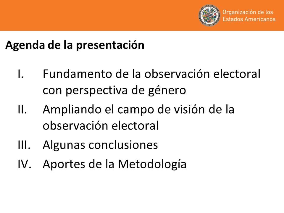 COMPETITIVAS Hombres y Mujeres como candidatos legislativos Participación de candidata(o)s por género: Fuente: DECO-OEA