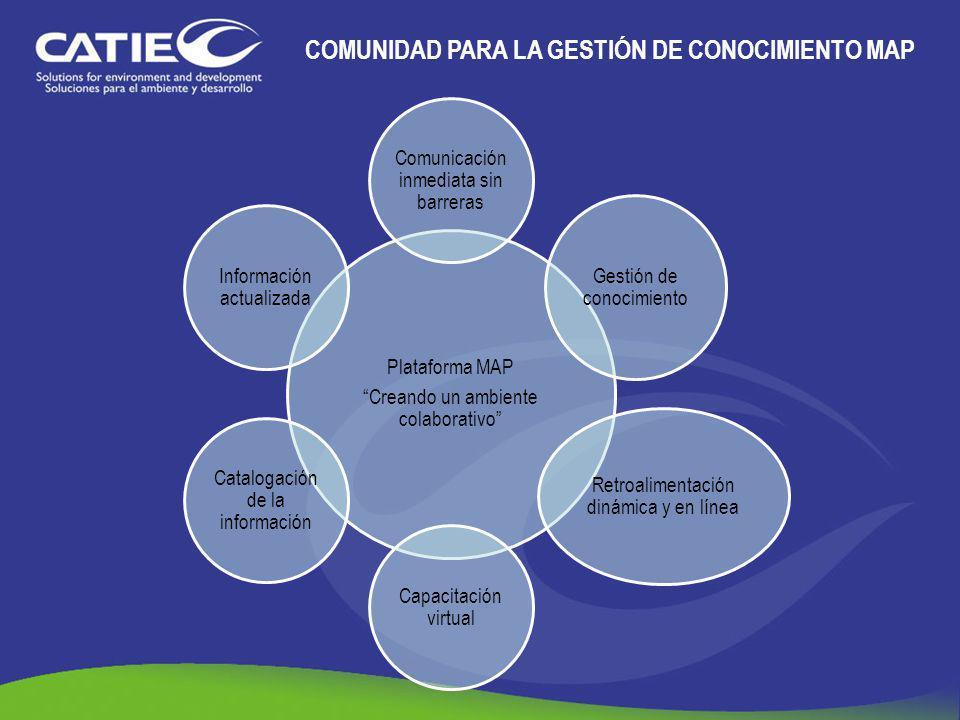 Plataforma MAP Creando un ambiente colaborativo Comunicación inmediata sin barreras Gestión de conocimiento Retroalimentación dinámica y en línea Capa