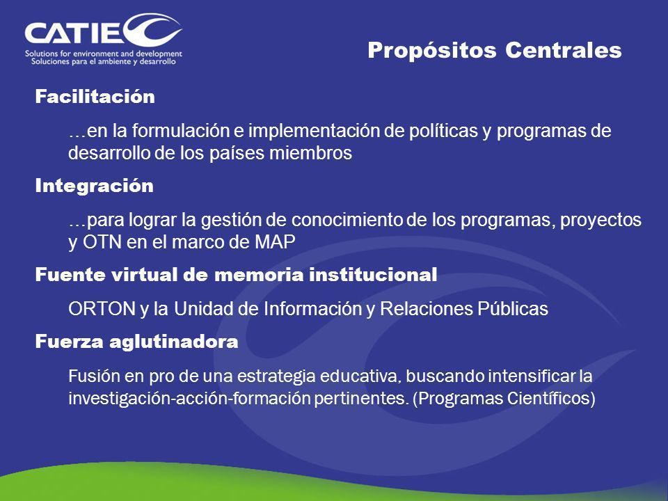 Propósitos Centrales Facilitación …en la formulación e implementación de políticas y programas de desarrollo de los países miembros Integración …para