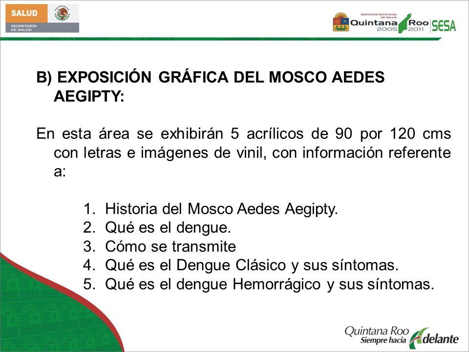 C) EXPOSICIÓN GRÁFICA DEL MOSCO AEDES AEGIPTY: En esta área se exhibirán acrílicos de 90 por 120 cms con letras de vinil, con información referente a: 1.