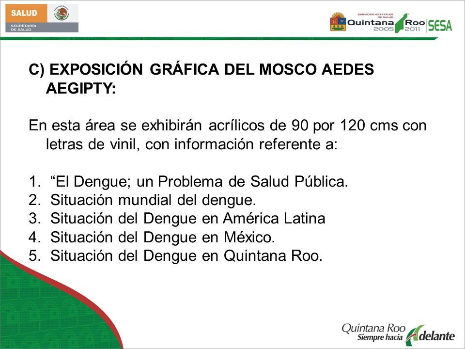 C) EXPOSICIÓN GRÁFICA DEL MOSCO AEDES AEGIPTY: En esta área se exhibirán acrílicos de 90 por 120 cms con letras de vinil, con información referente a:
