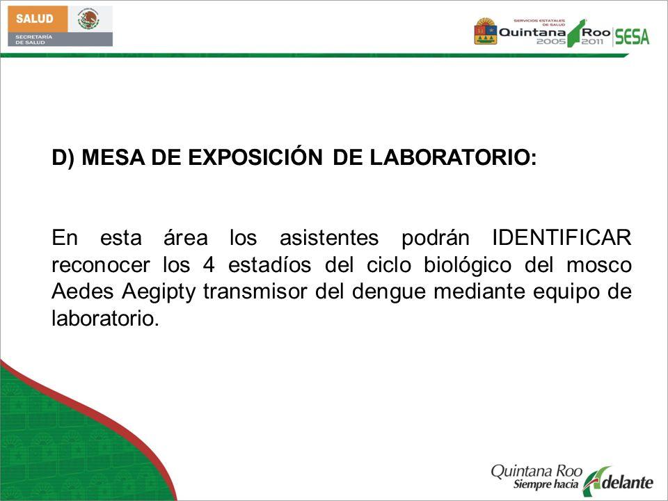D) MESA DE EXPOSICIÓN DE LABORATORIO: En esta área los asistentes podrán IDENTIFICAR reconocer los 4 estadíos del ciclo biológico del mosco Aedes Aegi