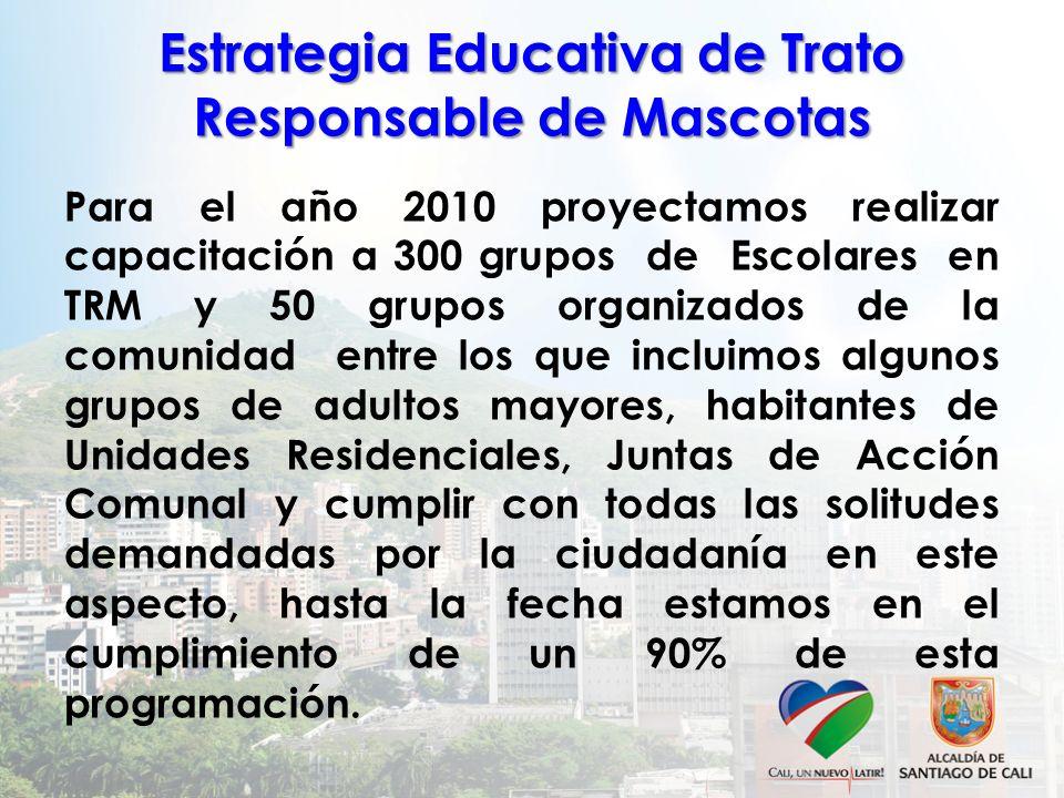 Estrategia Educativa de Trato Responsable de Mascotas Para el año 2010 proyectamos realizar capacitación a 300 grupos de Escolares en TRM y 50 grupos