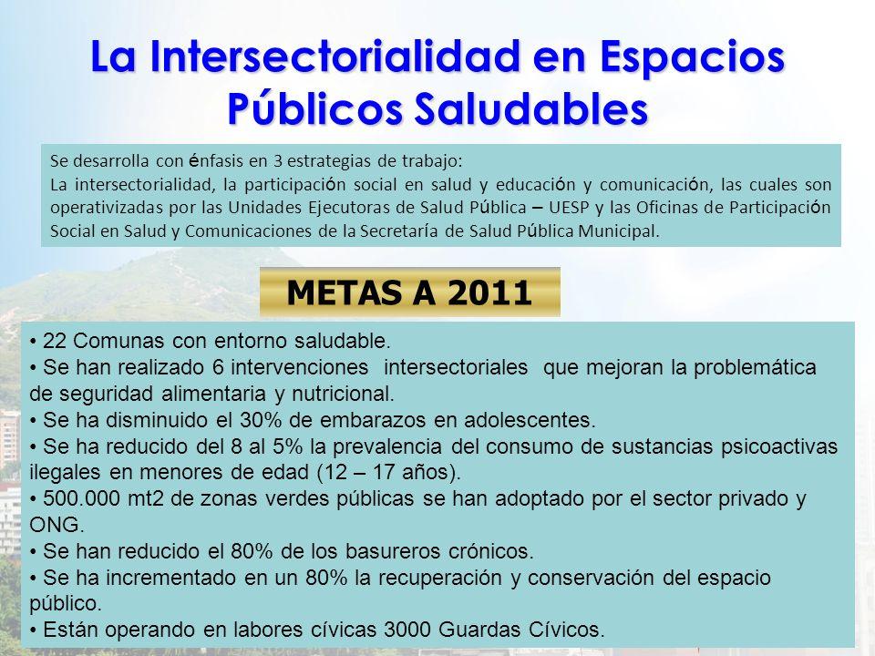 La Intersectorialidad en Espacios Públicos Saludables 22 Comunas con entorno saludable. Se han realizado 6 intervenciones intersectoriales que mejoran