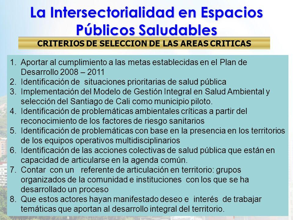 La Intersectorialidad en Espacios Públicos Saludables 1.Aportar al cumplimiento a las metas establecidas en el Plan de Desarrollo 2008 – 2011 2.Identi