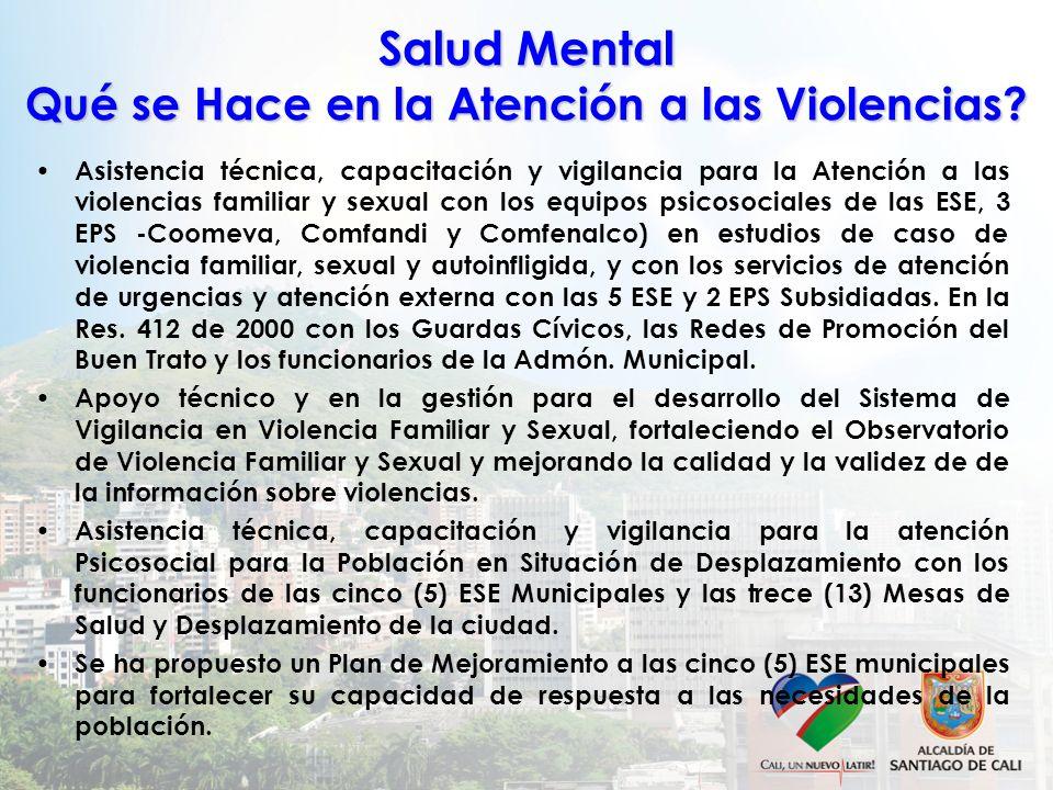 Salud Mental Qué se Hace en la Atención a las Violencias? Asistencia técnica, capacitación y vigilancia para la Atención a las violencias familiar y s