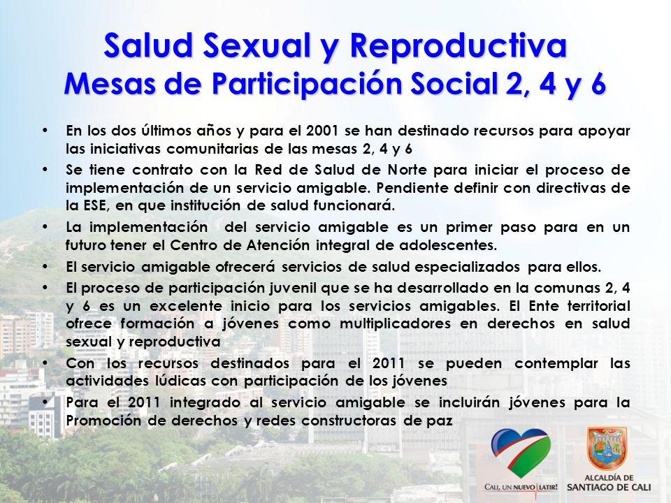 Salud Sexual y Reproductiva Mesas de Participación Social 2, 4 y 6 En los dos últimos años y para el 2001 se han destinado recursos para apoyar las in