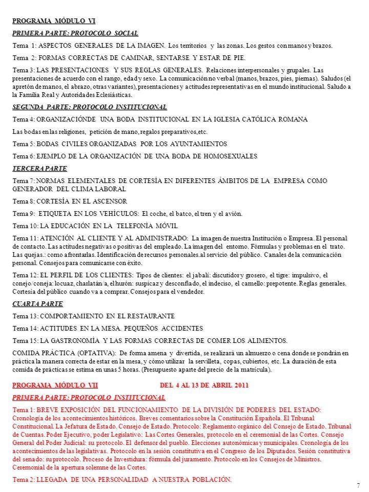 PROGRAMA MÓDULO VI PRIMERA PARTE: PROTOCOLO SOCIAL Tema 1: ASPECTOS GENERALES DE LA IMAGEN. Los territorios y las zonas. Los gestos con manos y brazos