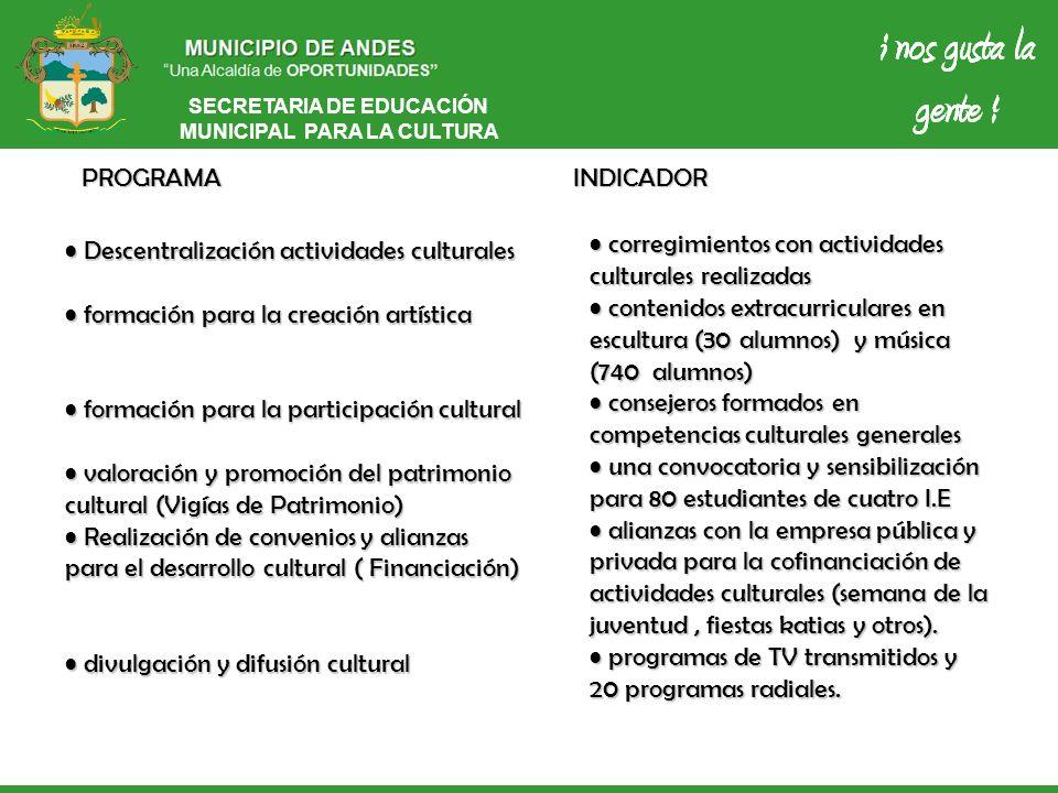 SECRETARIA DE EDUCACIÓN MUNICIPAL PARA LA CULTURA PROGRAMAINDICADOR Descentralización actividades culturales Descentralización actividades culturales