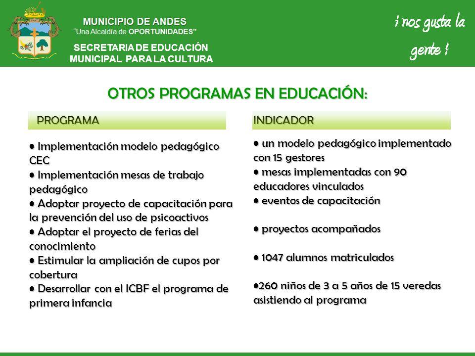 SECRETARIA DE EDUCACIÓN MUNICIPAL PARA LA CULTURA OTROS PROGRAMAS EN EDUCACIÓN: PROGRAMAINDICADOR Implementación modelo pedagógico CEC Implementación