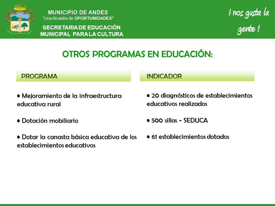 SECRETARIA DE EDUCACIÓN MUNICIPAL PARA LA CULTURA OTROS PROGRAMAS EN EDUCACIÓN: PROGRAMAINDICADOR Mejoramiento de la infraestructura educativa rural M