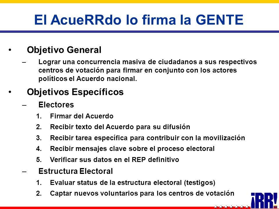 El AcueRRdo lo firma la GENTE Objetivo General –Lograr una concurrencia masiva de ciudadanos a sus respectivos centros de votación para firmar en conjunto con los actores políticos el Acuerdo nacional.
