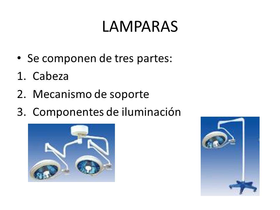 LAMPARAS Se componen de tres partes: 1.Cabeza 2.Mecanismo de soporte 3.Componentes de iluminación