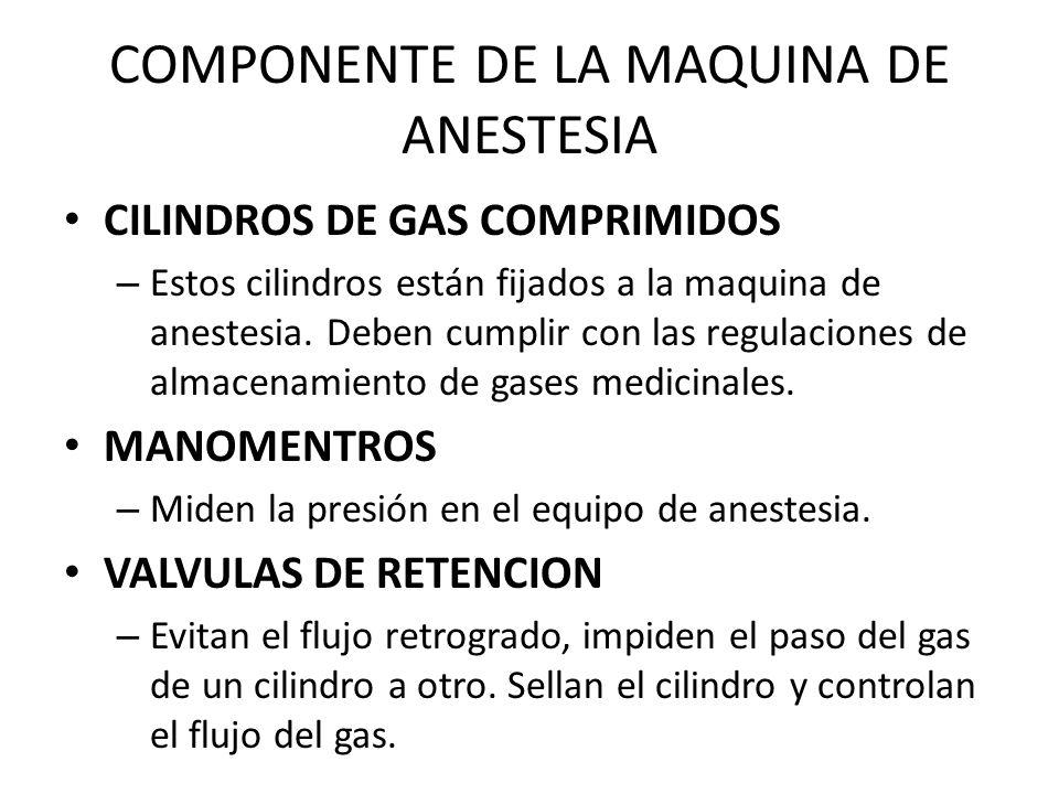 COMPONENTE DE LA MAQUINA DE ANESTESIA CILINDROS DE GAS COMPRIMIDOS – Estos cilindros están fijados a la maquina de anestesia.