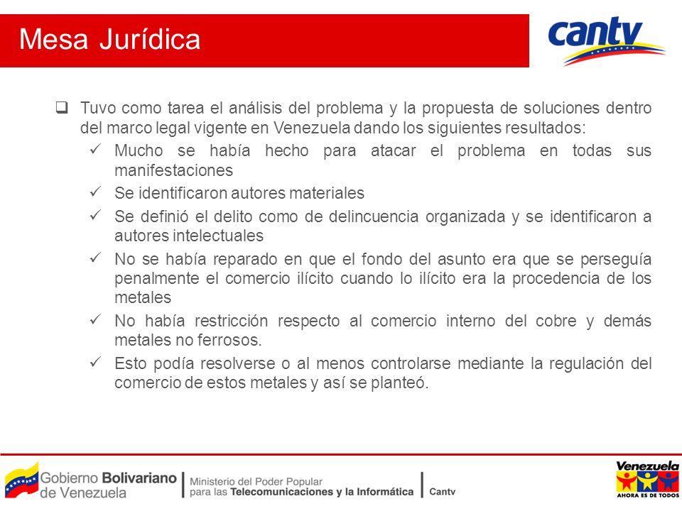 Mesa Jurídica Tuvo como tarea el análisis del problema y la propuesta de soluciones dentro del marco legal vigente en Venezuela dando los siguientes r