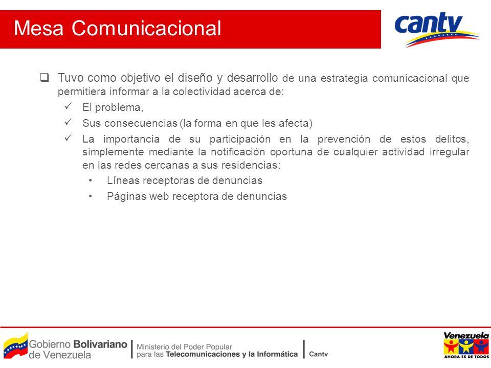 Mesa Comunicacional Tuvo como objetivo el diseño y desarrollo de una estrategia comunicacional que permitiera informar a la colectividad acerca de: El
