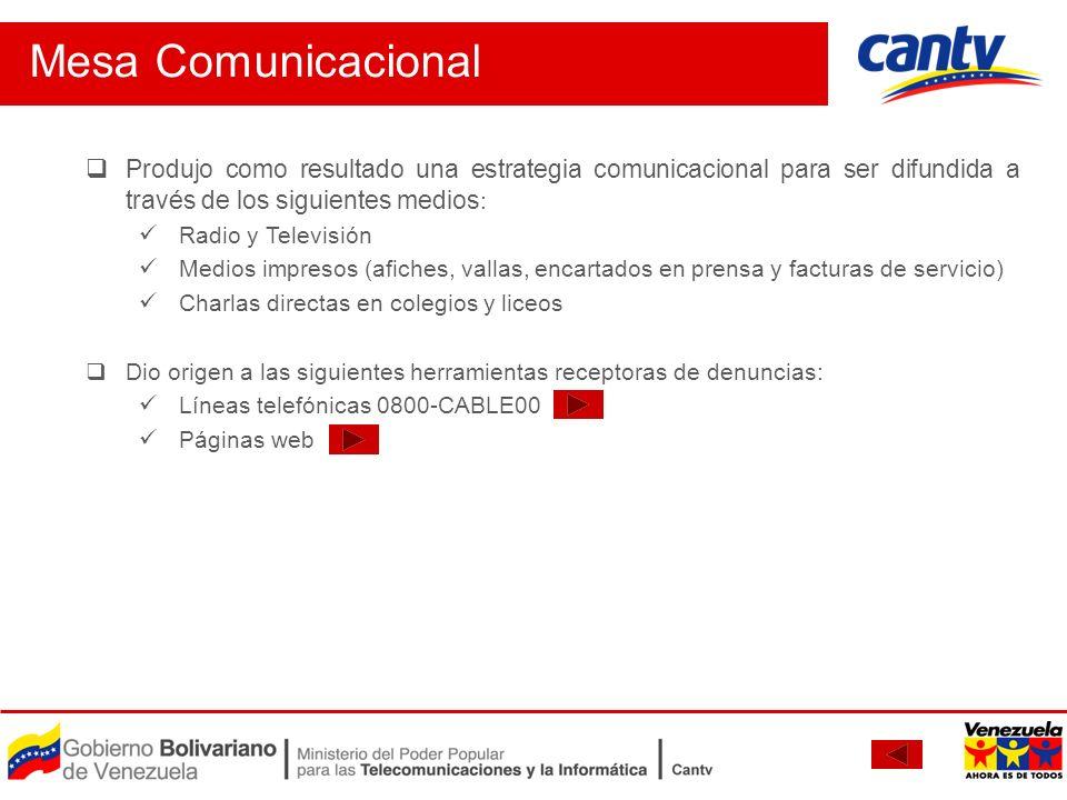 Mesa Comunicacional Produjo como resultado una estrategia comunicacional para ser difundida a través de los siguientes medios : Radio y Televisión Med