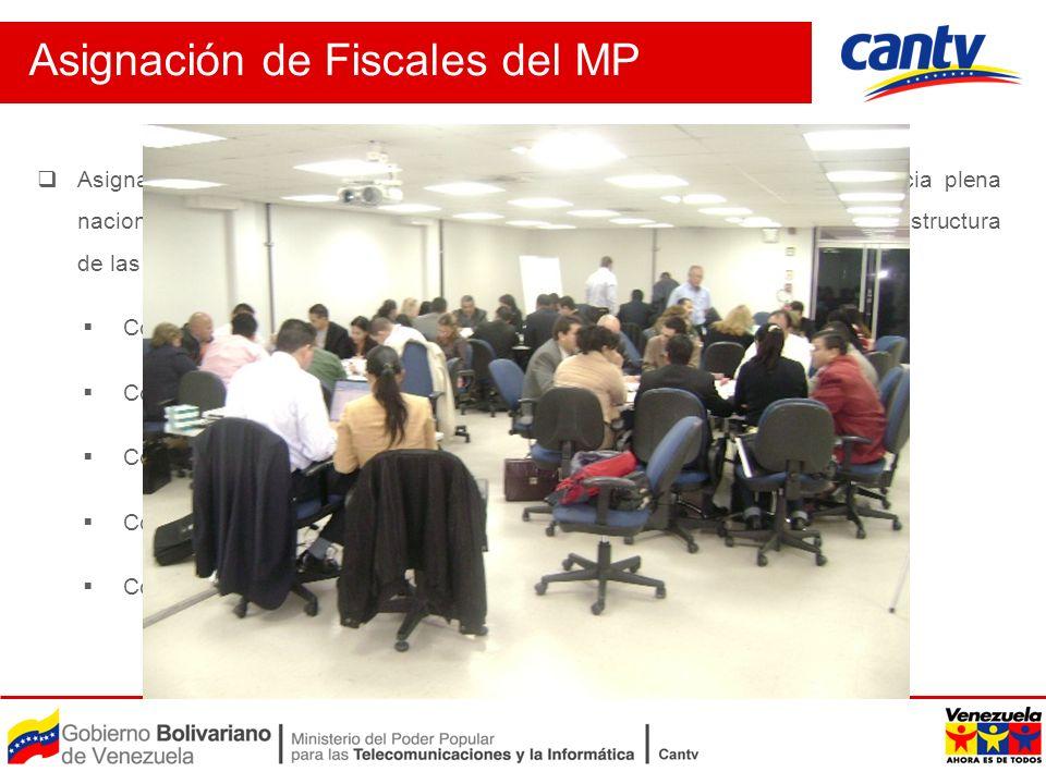 Asignación de Fiscales del MP Asignación de Fiscales Coordinadores del Ministerio Público con competencia plena nacional y regional, para actuar en lo