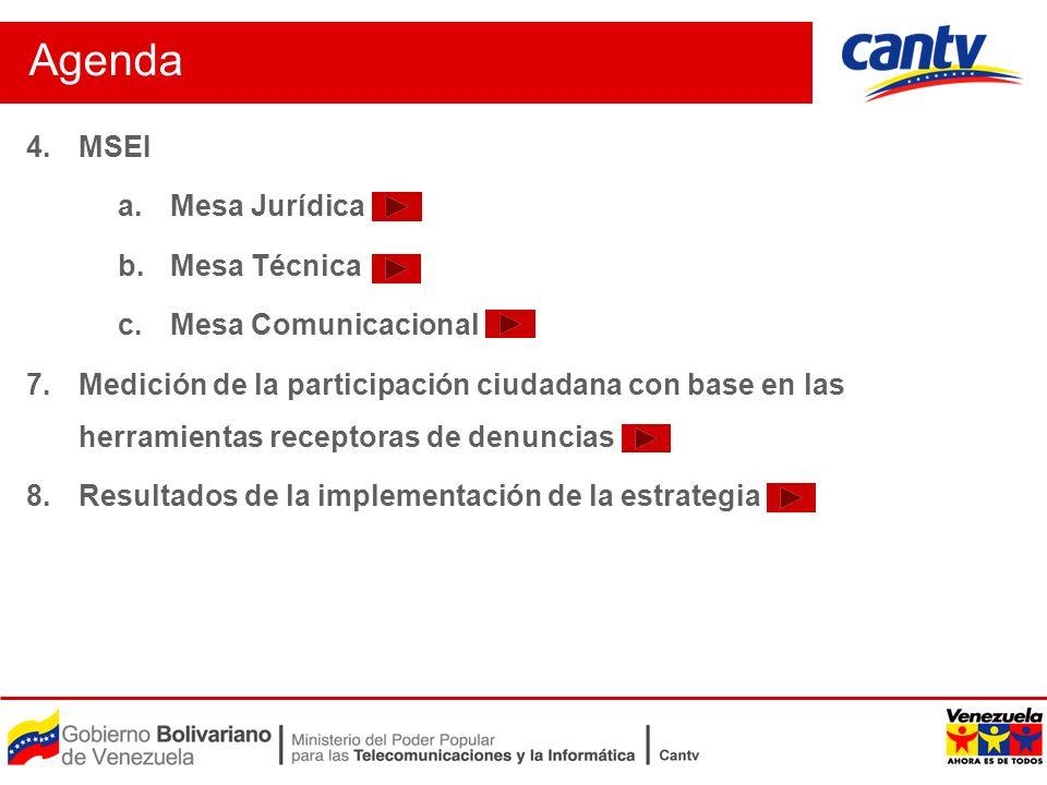 4.MSEI a.Mesa Jurídica b.Mesa Técnica c.Mesa Comunicacional 7.Medición de la participación ciudadana con base en las herramientas receptoras de denunc