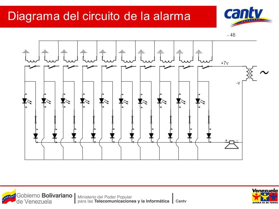 Diagrama del circuito de la alarma +7v + - -v - 48