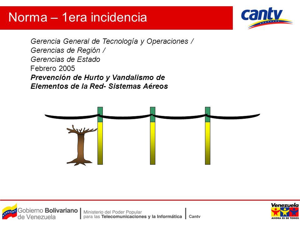 Norma – 1era incidencia Gerencia General de Tecnología y Operaciones / Gerencias de Región / Gerencias de Estado Febrero 2005 Prevención de Hurto y Va