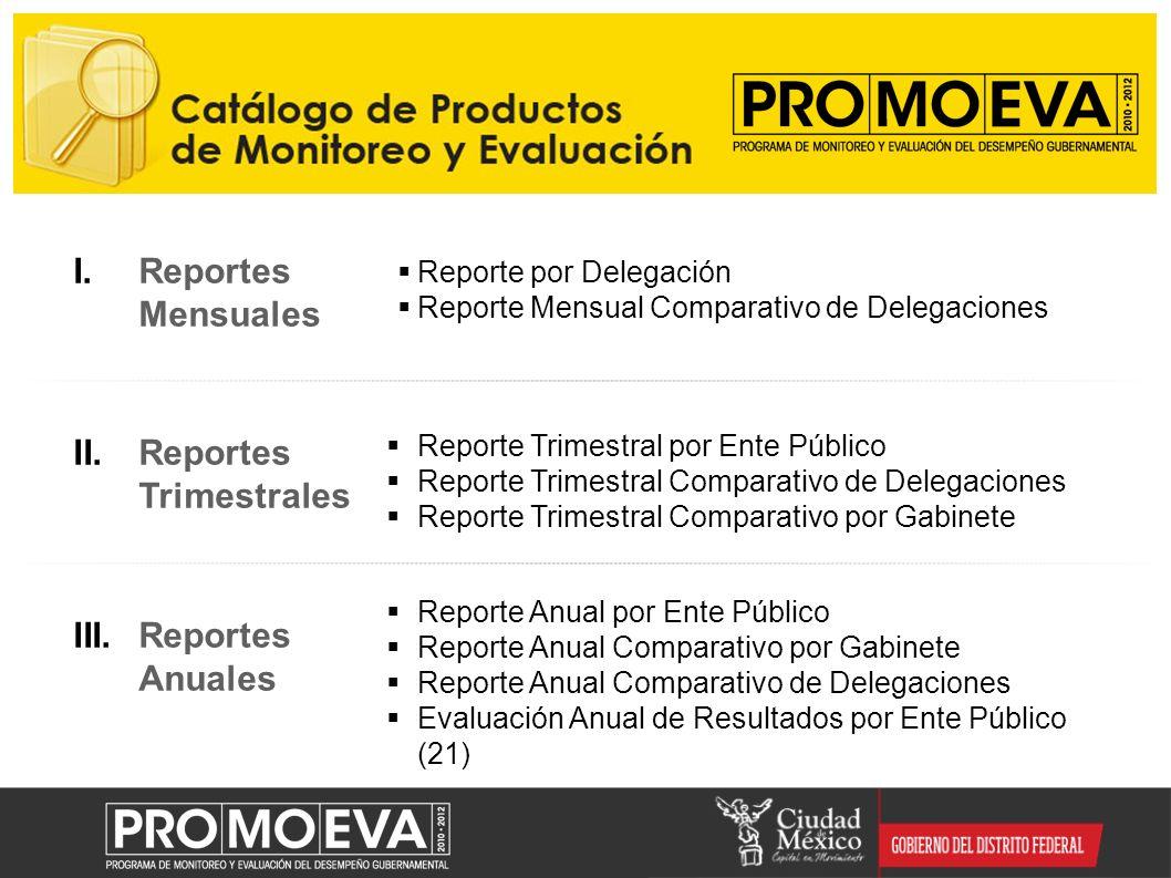 I.Reportes Mensuales II.Reportes Trimestrales III.Reportes Anuales Reporte por Delegación Reporte Mensual Comparativo de Delegaciones Reporte Trimestr