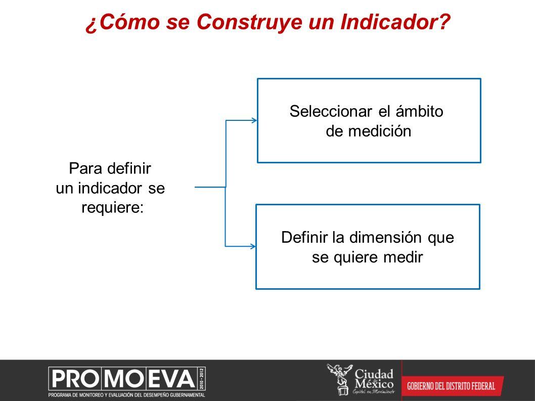 Para definir un indicador se requiere: Definir la dimensión que se quiere medir Seleccionar el ámbito de medición ¿Cómo se Construye un Indicador?