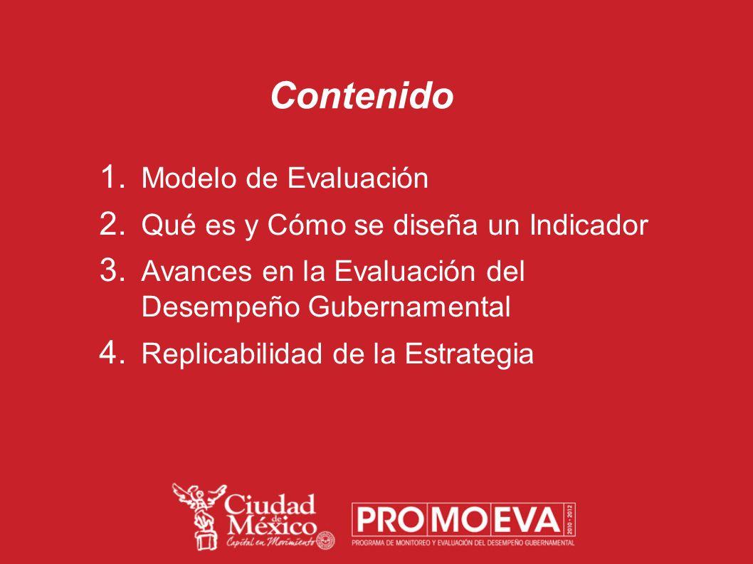 1. Modelo de Evaluación 2. Qué es y Cómo se diseña un Indicador 3. Avances en la Evaluación del Desempeño Gubernamental 4. Replicabilidad de la Estrat