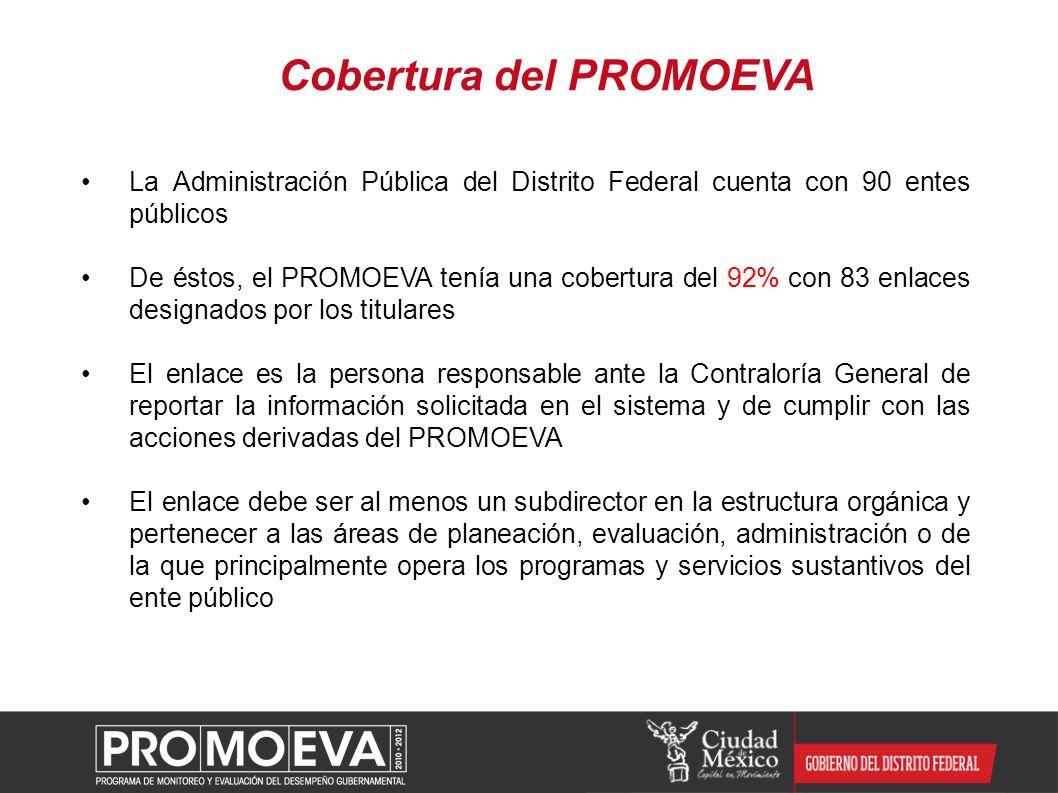 La Administración Pública del Distrito Federal cuenta con 90 entes públicos De éstos, el PROMOEVA tenía una cobertura del 92% con 83 enlaces designado