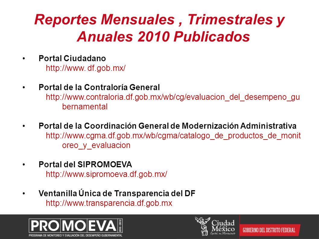 Reportes Mensuales, Trimestrales y Anuales 2010 Publicados Portal Ciudadano http://www. df.gob.mx/ Portal de la Contraloría General http://www.contral