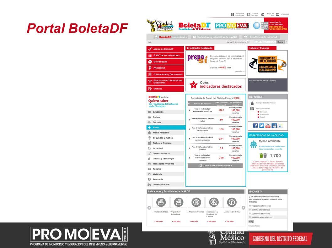Portal BoletaDF