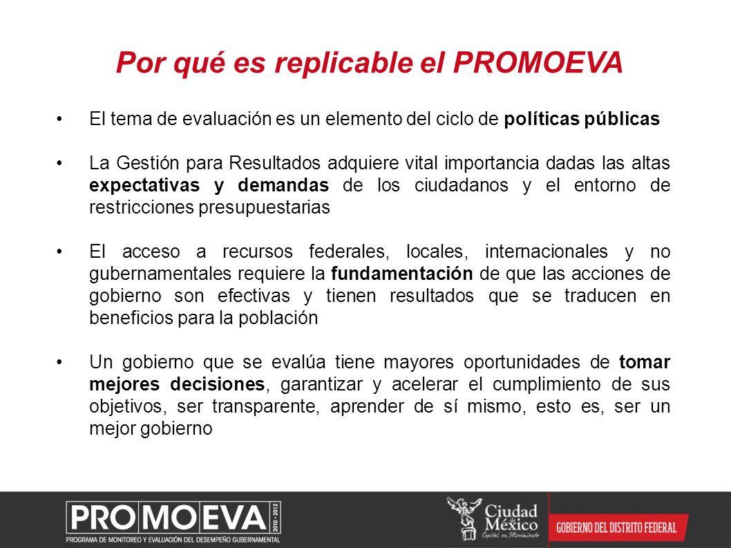 El tema de evaluación es un elemento del ciclo de políticas públicas La Gestión para Resultados adquiere vital importancia dadas las altas expectativa