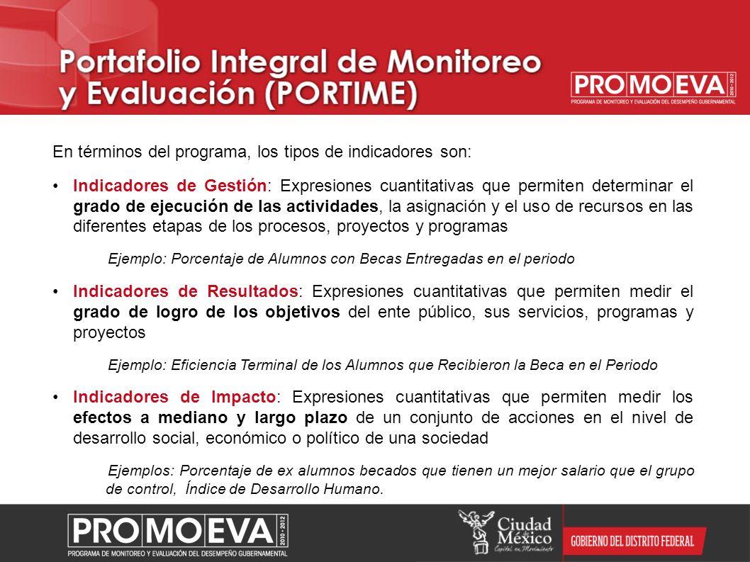http://www.infodf.org.mx/capacitacion/publicacionesDCCT/manual6indic adores/manualindicadores.pdfhttp://www.infodf.org.mx/capacitacion/publicacionesDCCT/manual6indic adores/manualindicadores.pdf http://www.eclac.cl/ilpes/noticias/noticias/3/40213/Presentacion_MIR_re s_SecturB_07_2010.pdfhttp://www.eclac.cl/ilpes/noticias/noticias/3/40213/Presentacion_MIR_re s_SecturB_07_2010.pdf http://www.shcp.gob.mx/EGRESOS/PEF/sed/anexo_oficio_criterios.pdf http://www.eclac.org/cgi- bin/getProd.asp?xml=/publicaciones/xml/8/44008/P44008.xml&xsl=/ilpe s/tpl/p9f.xsl&base=/ilpes/tpl/top-bottom.xslthttp://www.eclac.org/cgi- bin/getProd.asp?xml=/publicaciones/xml/8/44008/P44008.xml&xsl=/ilpe s/tpl/p9f.xsl&base=/ilpes/tpl/top-bottom.xslt http://www.eclac.org/cgi- bin/getProd.asp?xml=/publicaciones/xml/0/43220/P43220.xml&xsl=/ilpe s/tpl/p9f.xsl&base=/ilpes/tpl/top-bottom.xslthttp://www.eclac.org/cgi- bin/getProd.asp?xml=/publicaciones/xml/0/43220/P43220.xml&xsl=/ilpe s/tpl/p9f.xsl&base=/ilpes/tpl/top-bottom.xslt Ayudas en Internet