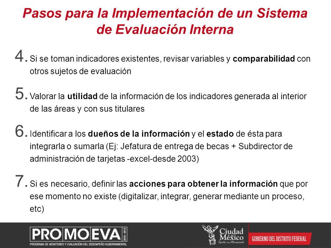Pasos para la Implementación de un Sistema de Evaluación Interna 4. Si se toman indicadores existentes, revisar variables y comparabilidad con otros s