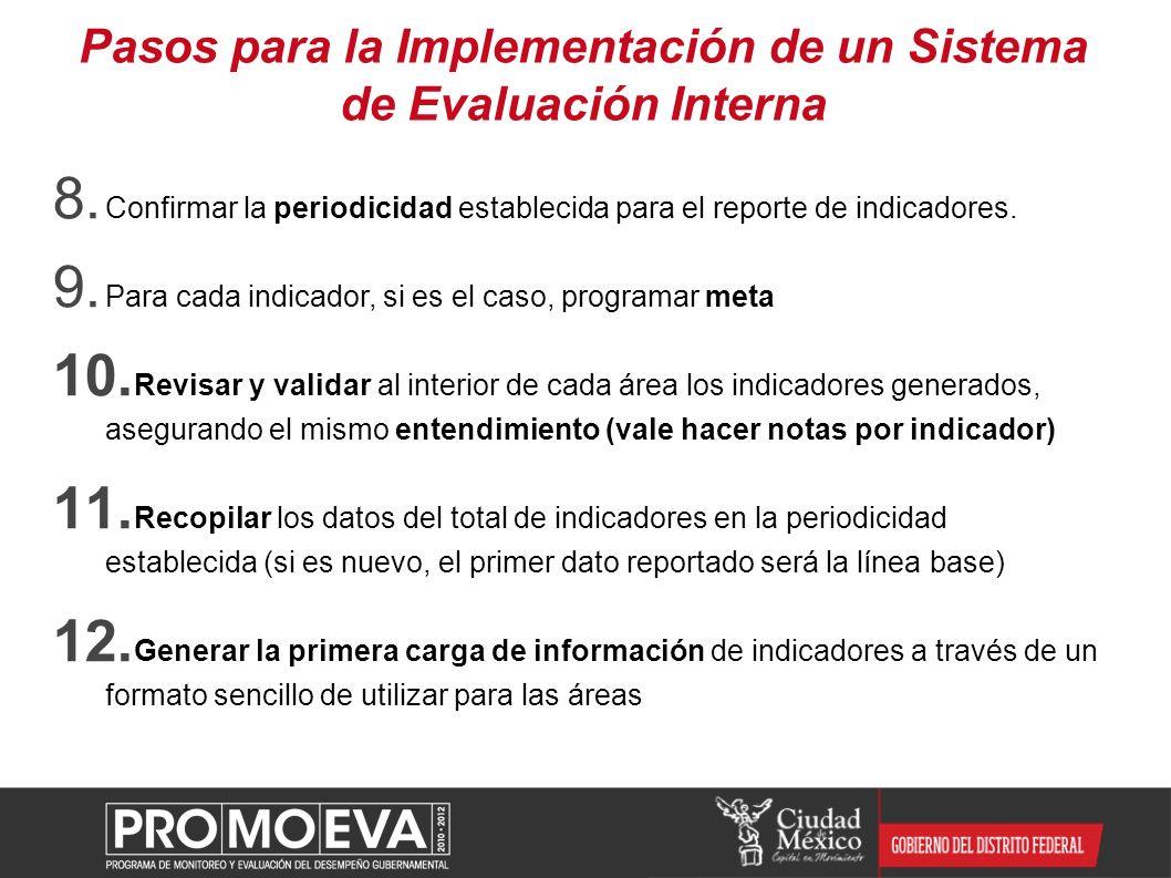 Pasos para la Implementación de un Sistema de Evaluación Interna 8. Confirmar la periodicidad establecida para el reporte de indicadores. 9. Para cada