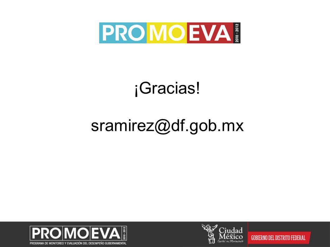 ¡Gracias! sramirez@df.gob.mx