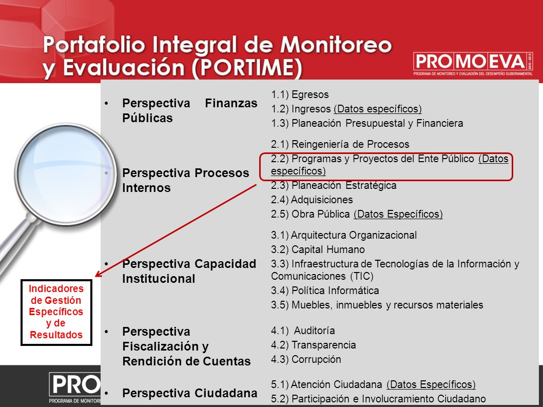 Perspectiva Finanzas Públicas 1.1) Egresos 1.2) Ingresos (Datos específicos) 1.3) Planeación Presupuestal y Financiera Perspectiva Procesos Internos 2