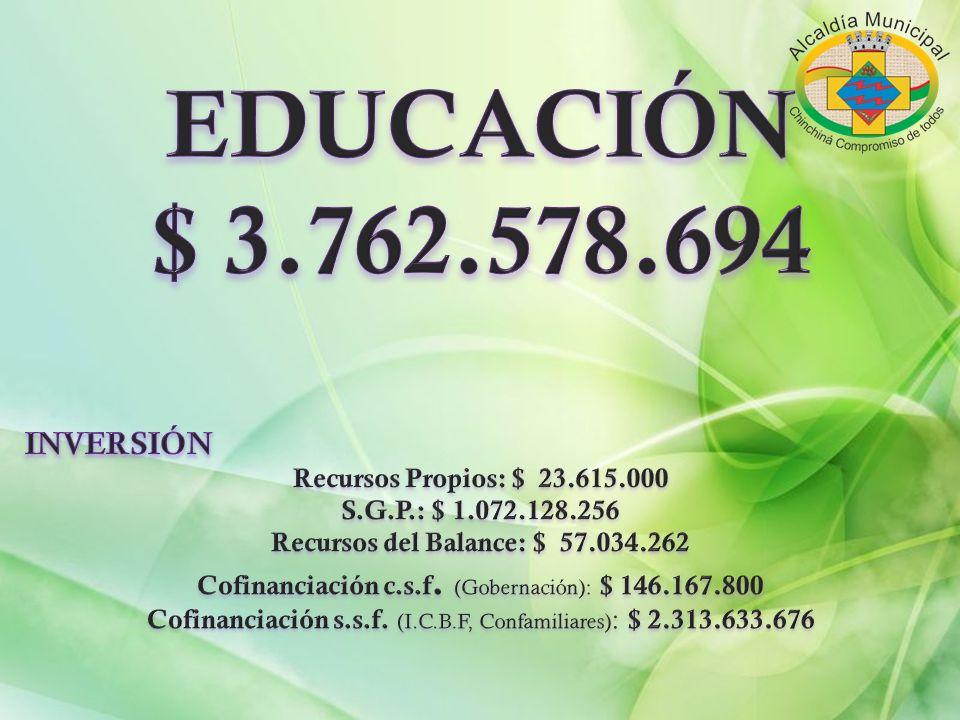 EJECUCCIÓN RECURSOS PROPIOS SGP RECURSOS DEL BALANCE CONFINANCIACIÓN SUBTOTAL Con situación de fondo Sin situación de fondo Transporte Escolar - 161.783.518 - 146.167.800 - 307.951.318 Transporte CERES 5.780.000 - - - - Transporte Escolar la Frontera 17.835.000 - - - - Gratuidad - 246.836.000 - - - Capacitación docentes y día maestro - 2.740.340 - - - Servicios Públicos - 199.380.265 - - - Dotación de Instituciones Rurales - 19.937.280 Adecuaciones e infraestructura de Plantas Física - 220.267.038 57.034.262 - - 277.301.300 Continua…