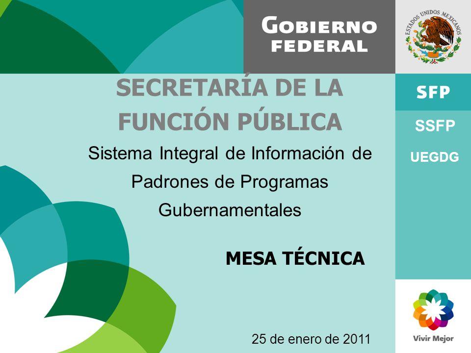 SECRETARÍA DE LA FUNCIÓN PÚBLICA Sistema Integral de Información de Padrones de Programas Gubernamentales SSFP UEGDG 25 de enero de 2011 MESA TÉCNICA