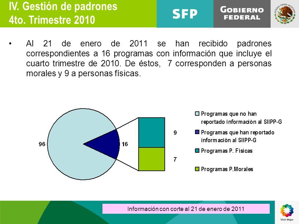 IV. Gestión de padrones 4to. Trimestre 2010 Al 21 de enero de 2011 se han recibido padrones correspondientes a 16 programas con información que incluy