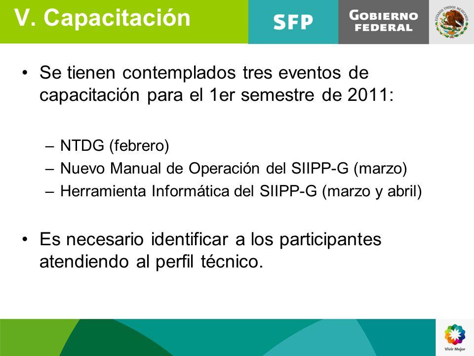 V. Capacitación Se tienen contemplados tres eventos de capacitación para el 1er semestre de 2011: –NTDG (febrero) –Nuevo Manual de Operación del SIIPP