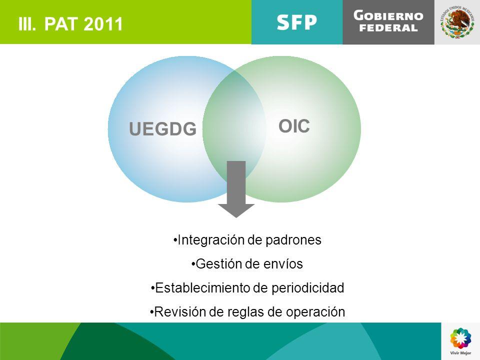 UEGDG OIC Integración de padrones Gestión de envíos Establecimiento de periodicidad Revisión de reglas de operación III. PAT 2011