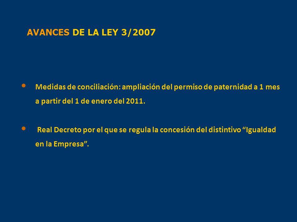 AVANCES DE LA LEY 3/2007 Medidas de conciliación: ampliación del permiso de paternidad a 1 mes a partir del 1 de enero del 2011. Real Decreto por el q